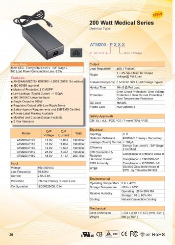 200 Watt Medical Adapter