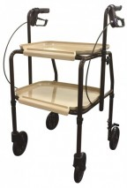 Trolley with hand Brakes